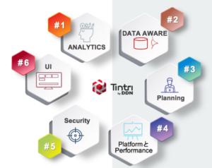 Tintri ロードマップ