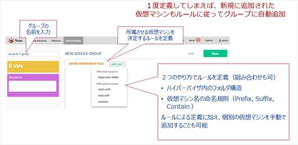サービスグループの設定画面