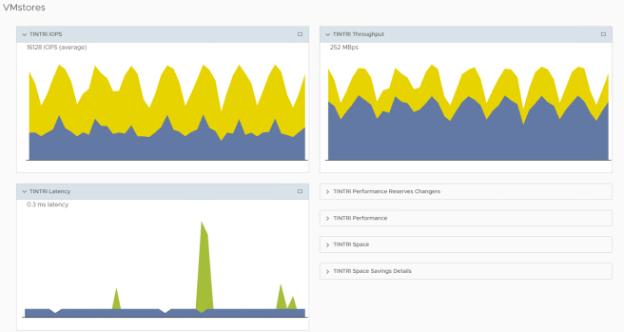 最新Tintri vSphere Web Client Plug-in(VCP)で仮想マシンとストレージの管理を簡素化イメージ2